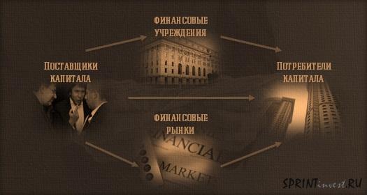 инвестиционный процесс, структура инвестиционного процесса, участники инвестиционного процесса, денежный рынок, рынок капитала, финансовые институты, финансовые учреждения, финансовые рынки, фондовые биржи, типы инвесторов, индивидуальные инвесторы