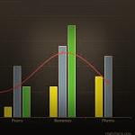индекс рентабельности. что такое индекс рентабельности, индекс рентабельности это, индекс рентабельности понятие, индекс рентабельности определение